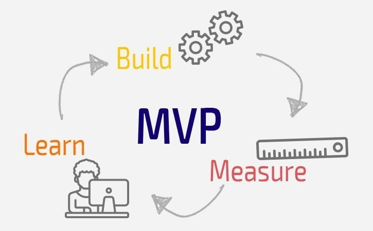 How much would it cost to build an MVP mobile app?
